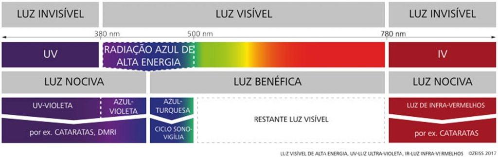 zeiss light pt.ts 1495811264151 1024x323 1